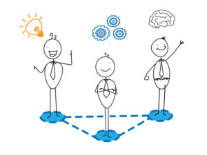 Good business communication skills allow to to share ideas, constructively challenge assumptions and inspire your people.