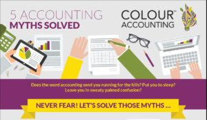 5 Accounting Myths Solved
