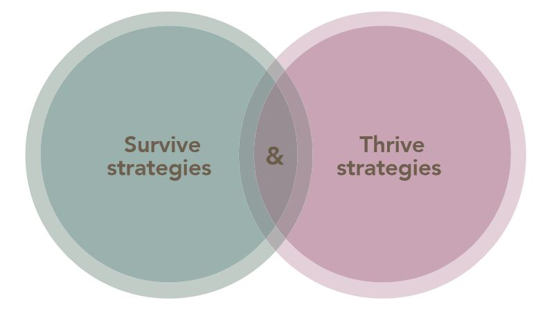 Survive & Thrive